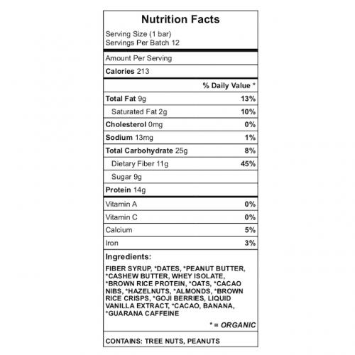 Michelle's Bar Nutrition Chart