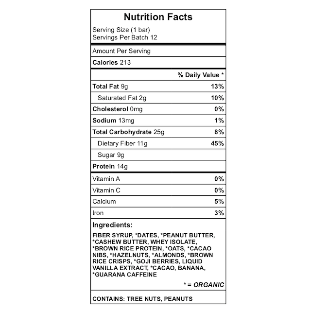 Michelle's Bar Nutrition Chart