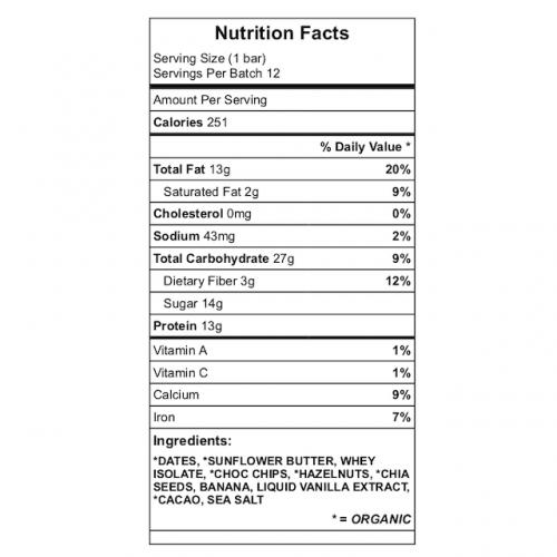Soylent Glop 2019 Protein Bar Ingredient Chart