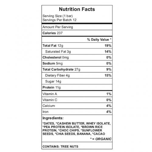 Glop 2019 Breakfast Bar nutrition chart