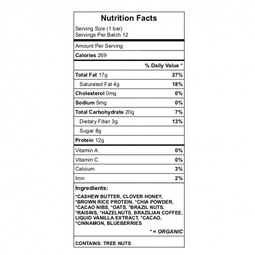 paul's protein bar nutrition chart