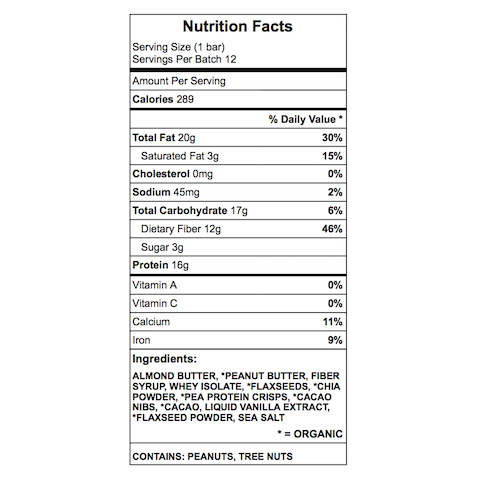 chocolate nut bar nutrition chart