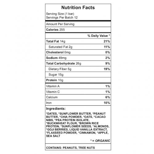 #MKJSkiSummit Nutrition Chart