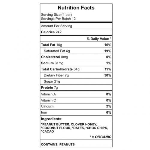 Dynamite Hank protein bar nutrition chart