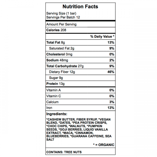 Brainz protein bar nutrition chart