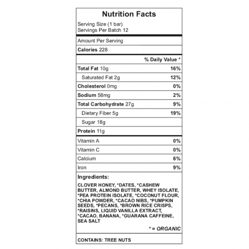 shredit nutrition chart