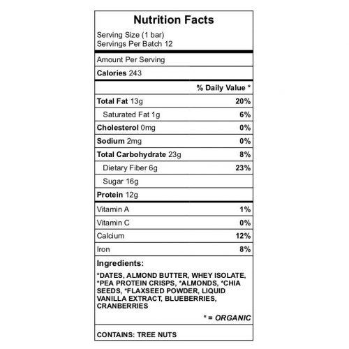 Matthew's Brotein Bar :D Nutrition Chart