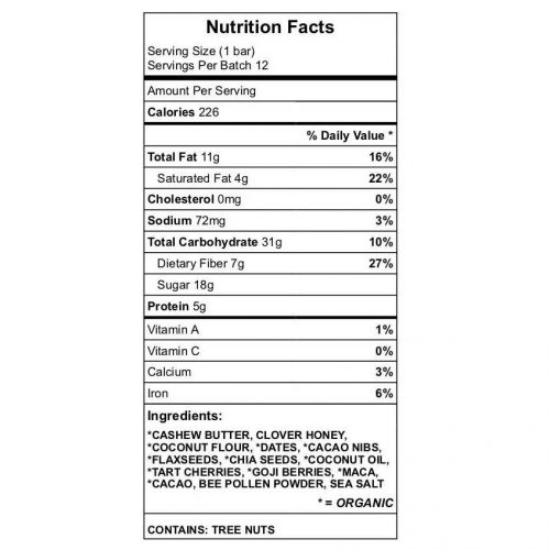 Deb's Protein Bar Nutrition