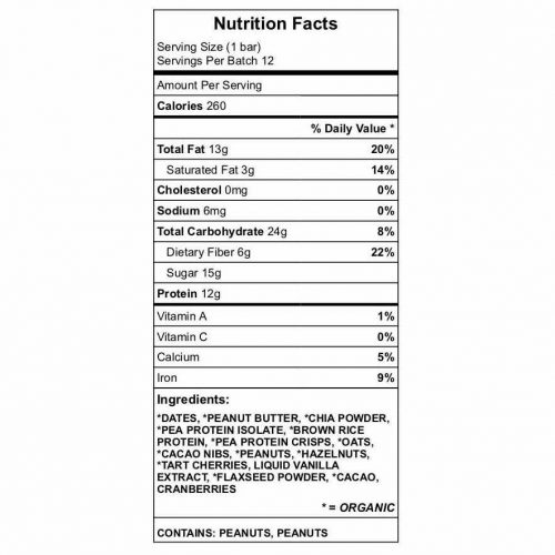 Reece Berry Party Protein Bar Nutrition Chart
