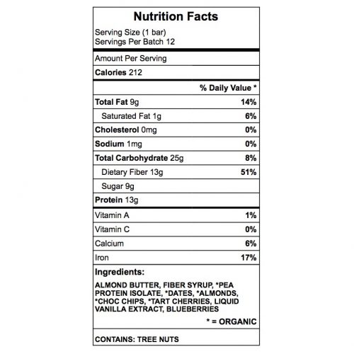 Chery Chip protein bar nutrition chart