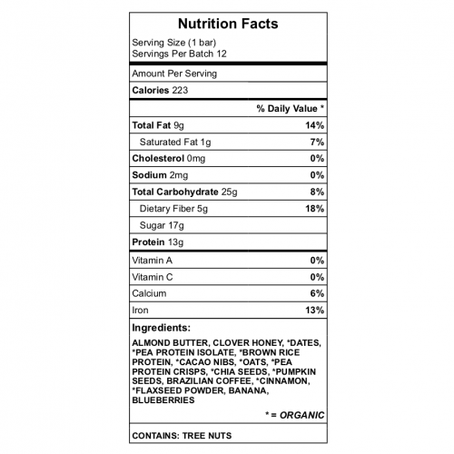 Fran's Yum Num Bars Nutrition