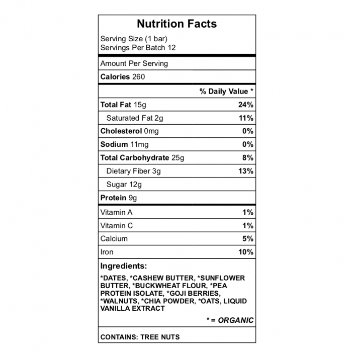 BT&MP protein bar nutrition chart